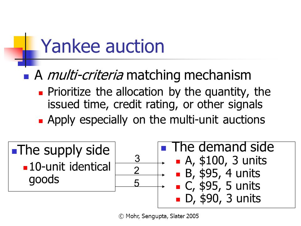 © Mohr, Sengupta, Slater 2005 Yankee auction A multi-criteria matching mechanism Prioritize the allocation by the quantity, the issued time, credit ra