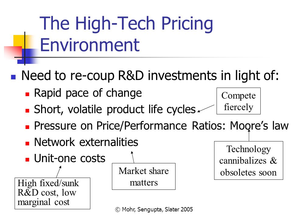 © Mohr, Sengupta, Slater 2005 The High-Tech Pricing Environment Need to re-coup R&D investments in light of: Rapid pace of change Short, volatile prod
