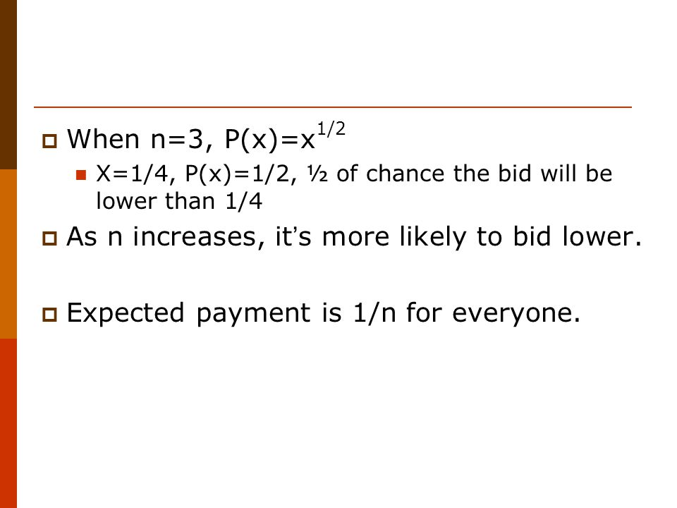  When n=3, P(x)=x 1/2 X=1/4, P(x)=1/2, ½ of chance the bid will be lower than 1/4  As n increases, it ' s more likely to bid lower.
