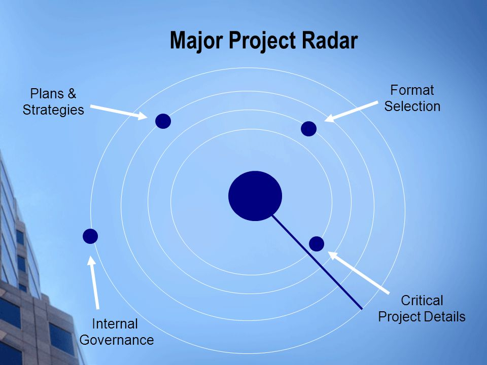 Major Project Radar Internal Governance Plans & Strategies Format Selection Critical Project Details
