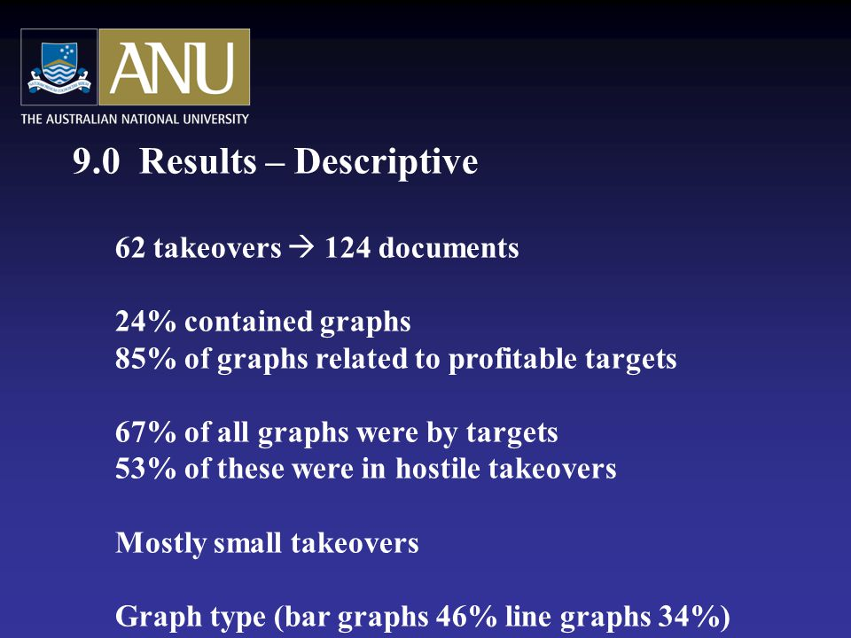 9.0 Results – Descriptive 62 takeovers  124 documents 24% contained graphs 85% of graphs related to profitable targets 67% of all graphs were by targets 53% of these were in hostile takeovers Mostly small takeovers Graph type (bar graphs 46% line graphs 34%)