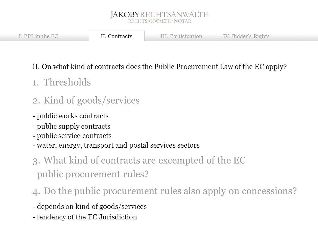 I. PPL in the ECII. ContractsIII. ParticipationIV.