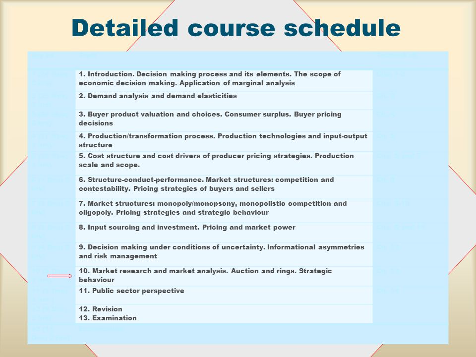 Detailed course schedule Day no TopicTextbook ch.1 (24 Nov; 3 hrs) 1.