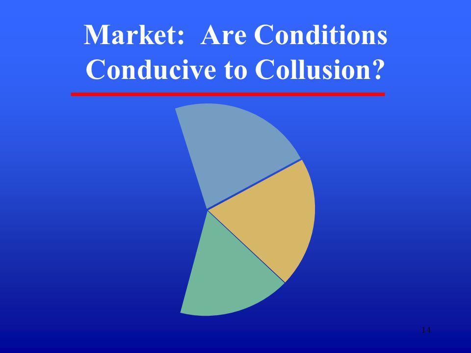 14 Market: Are Conditions Conducive to Collusion?