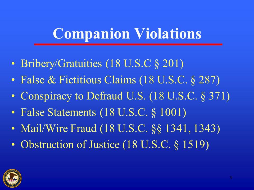 9 Companion Violations Bribery/Gratuities (18 U.S.C § 201) False & Fictitious Claims (18 U.S.C. § 287) Conspiracy to Defraud U.S. (18 U.S.C. § 371) Fa