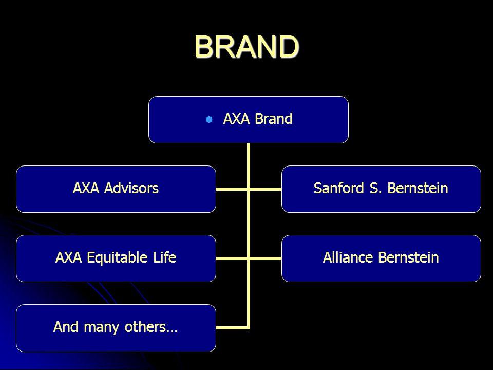 BRAND AXA Brand AXA Advisors Sanford S. Bernstein AXA Equitable Life Alliance Bernstein And many others…