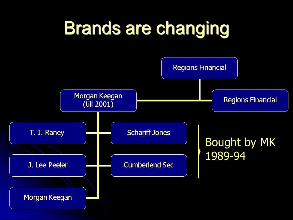 Brands are changing Regions Financial Morgan Keegan (till 2001) T.