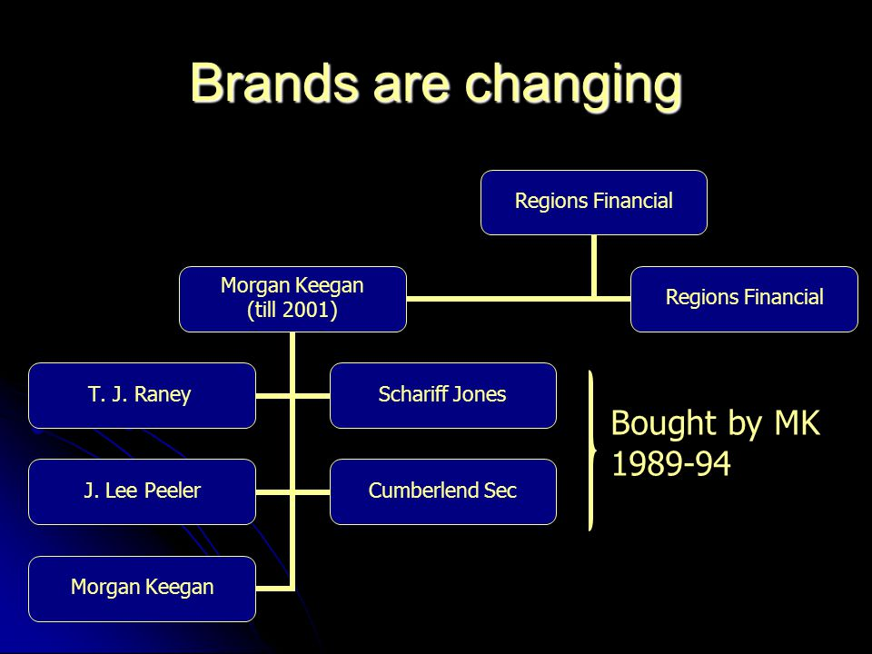 Brands are changing Regions Financial Morgan Keegan (till 2001) T. J. Raney Schariff Jones J. Lee Peeler Cumberlend Sec Morgan Keegan Regions Financia