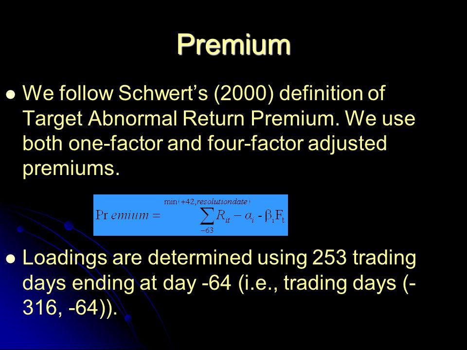 Premium We follow Schwert's (2000) definition of Target Abnormal Return Premium.