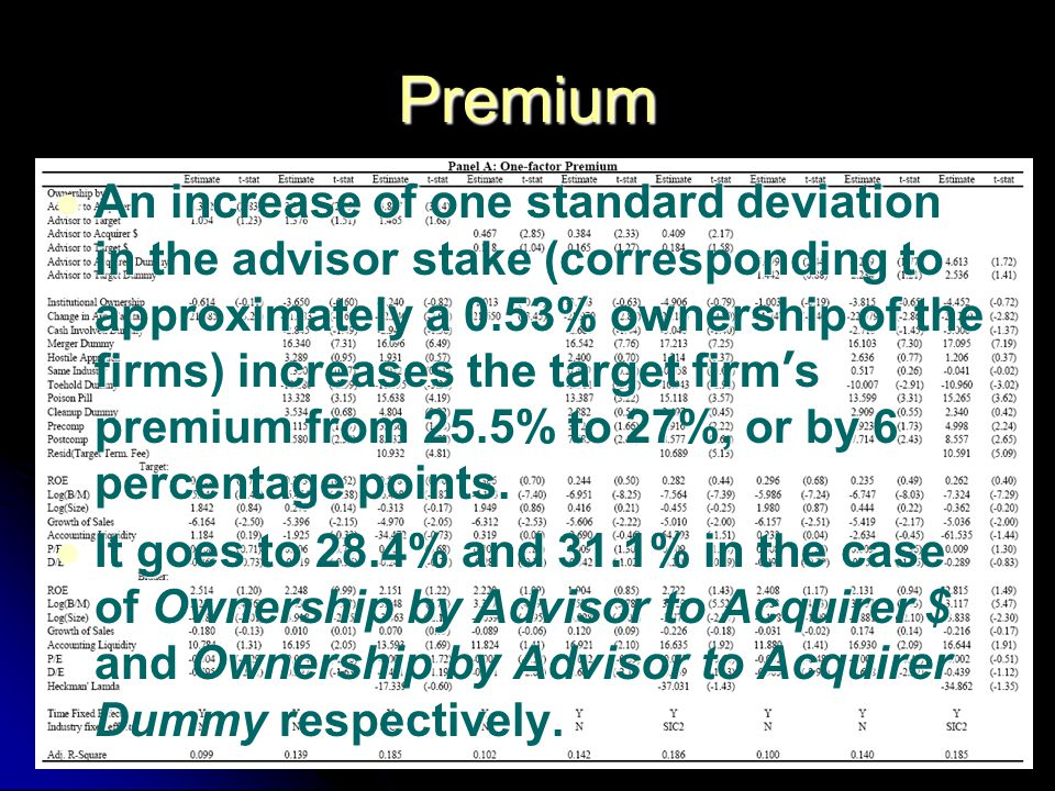 Premium An increase of one standard deviation in the advisor stake (corresponding to approximately a 0.53% ownership of the firms) increases the target firm ' s premium from 25.5% to 27%, or by 6 percentage points.