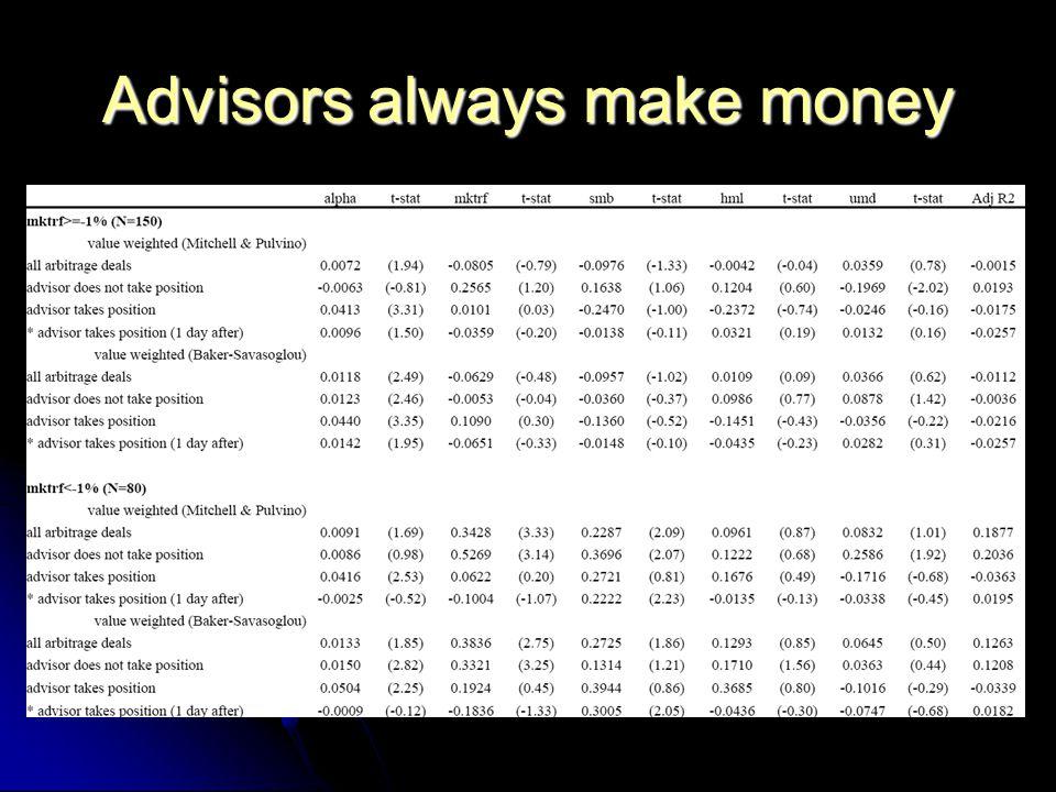 Advisors always make money