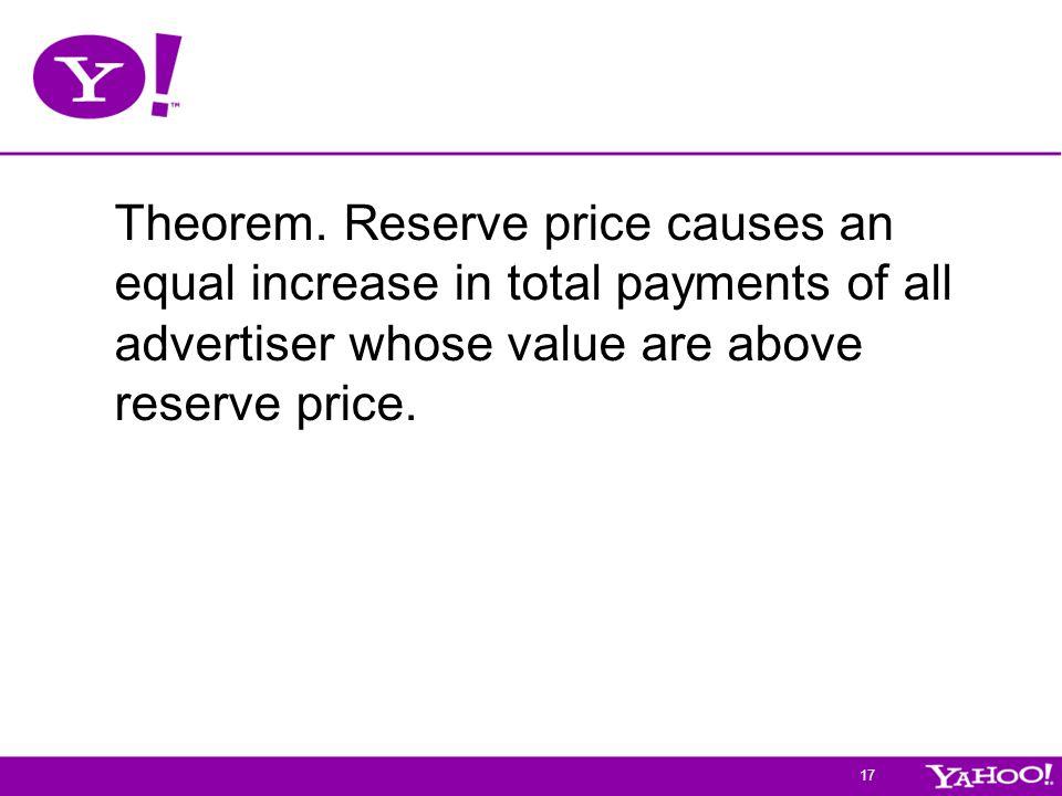17 Theorem.