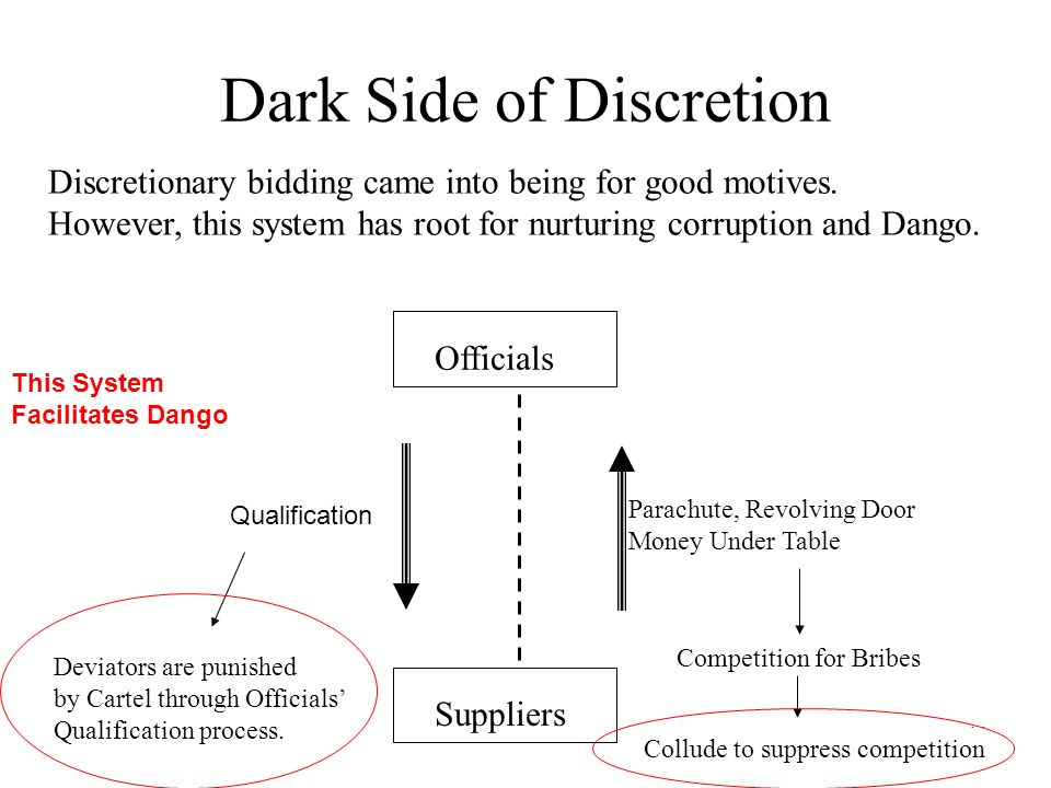 11 Dark Side of Discretion Discretionary bidding came into being for good motives.
