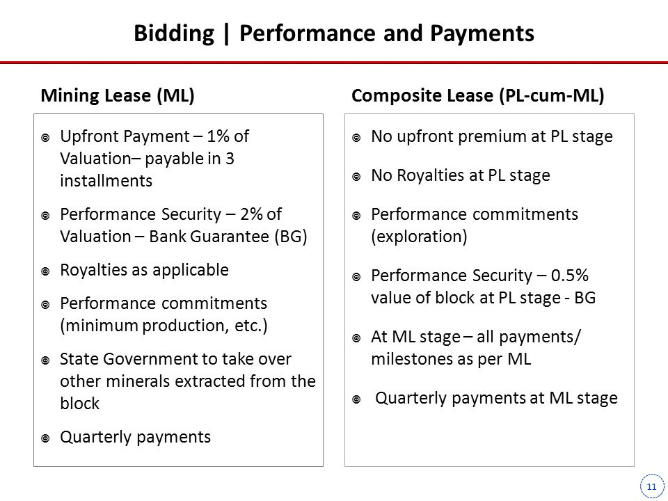11 Bidding | Performance and Payments Mining Lease (ML)  Upfront Payment – 1% of Valuation– payable in 3 installments  Performance Security – 2% of