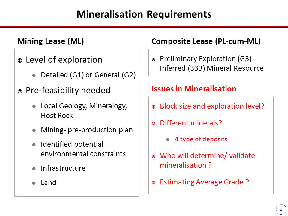 5 Valuation of Identified Mineral Block Estimated Value Total Estimated quantity of reserve/resource 'X' 12-month average of IBM notified State level price of mineral (average grade)