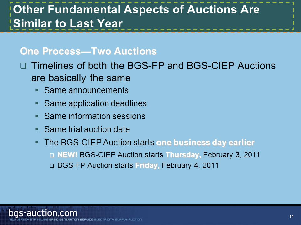 11 Other Fundamental Aspects of Auctions Are Similar to Last Year One Process—Two Auctions  Timelines of both the BGS-FP and BGS-CIEP Auctions are basically the same  Same announcements  Same application deadlines  Same information sessions  Same trial auction date one business day earlier  The BGS-CIEP Auction starts one business day earlier  NEW!Thursday,  NEW.
