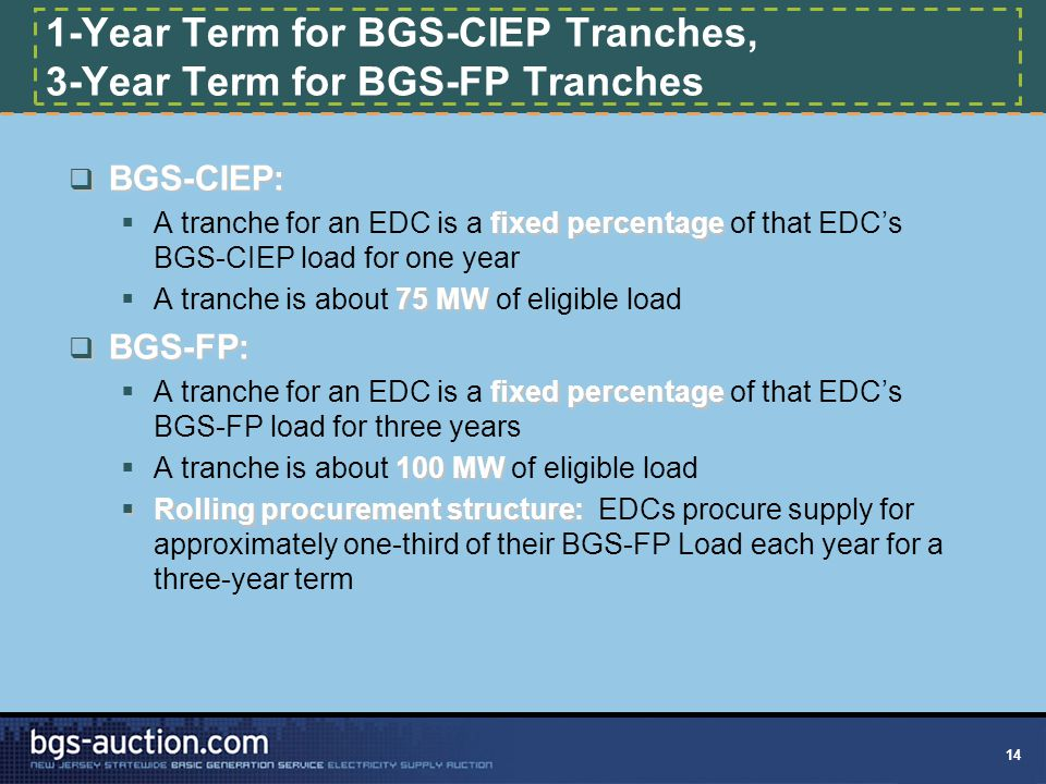 14 1-Year Term for BGS-CIEP Tranches, 3-Year Term for BGS-FP Tranches  BGS-CIEP: fixed percentage  A tranche for an EDC is a fixed percentage of that EDC's BGS-CIEP load for one year 75 MW  A tranche is about 75 MW of eligible load  BGS-FP: fixed percentage  A tranche for an EDC is a fixed percentage of that EDC's BGS-FP load for three years 100 MW  A tranche is about 100 MW of eligible load  Rolling procurement structure:  Rolling procurement structure: EDCs procure supply for approximately one-third of their BGS-FP Load each year for a three-year term