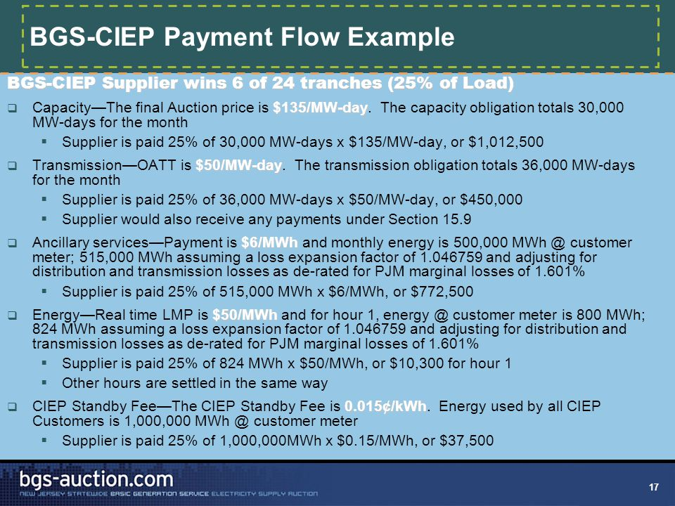 17 BGS-CIEP Payment Flow Example BGS-CIEP Supplier wins 6 of 24 tranches (25% of Load) BGS-CIEP Supplier wins 6 of 24 tranches (25% of Load) $135/MW-d