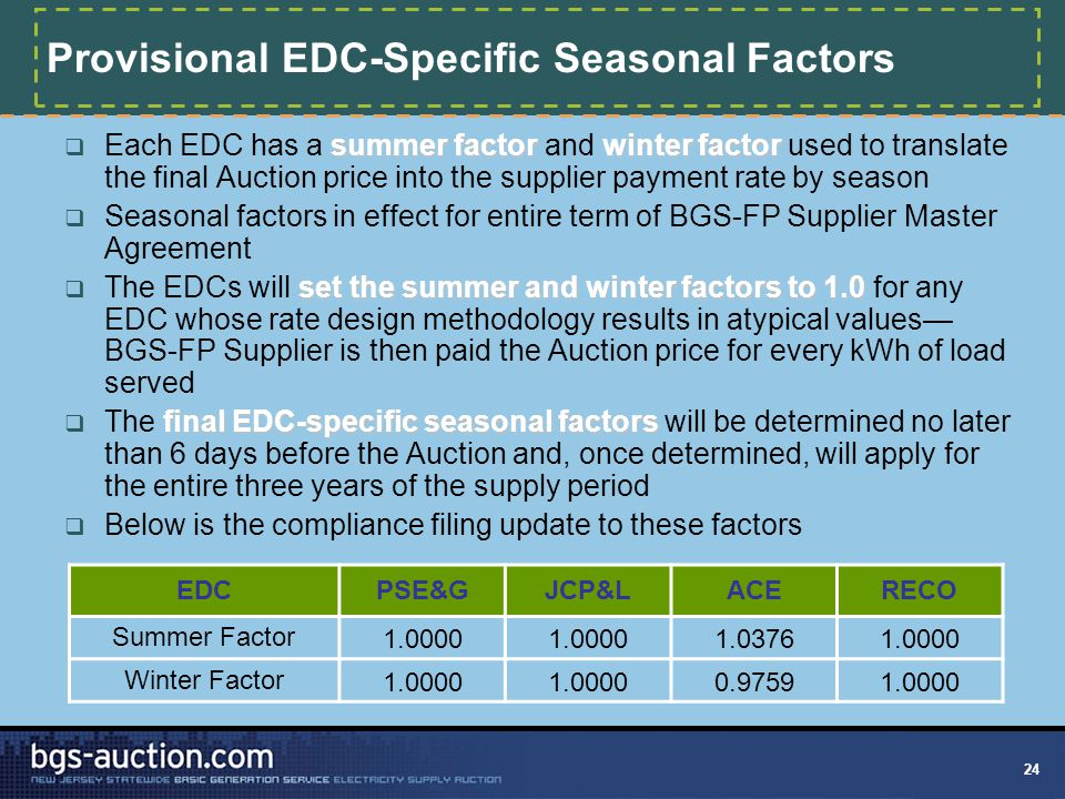 24 Provisional EDC-Specific Seasonal Factors summer factorwinter factor  Each EDC has a summer factor and winter factor used to translate the final A