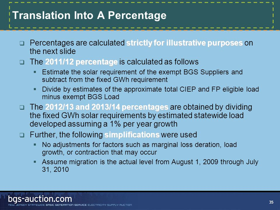 35 Translation Into A Percentage strictly for illustrative purposes  Percentages are calculated strictly for illustrative purposes on the next slide 2011/12 percentage  The 2011/12 percentage is calculated as follows  Estimate the solar requirement of the exempt BGS Suppliers and subtract from the fixed GWh requirement  Divide by estimates of the approximate total CIEP and FP eligible load minus exempt BGS Load 2012/13 and 2013/14 percentages  The 2012/13 and 2013/14 percentages are obtained by dividing the fixed GWh solar requirements by estimated statewide load developed assuming a 1% per year growth simplifications  Further, the following simplifications were used  No adjustments for factors such as marginal loss deration, load growth, or contraction that may occur  Assume migration is the actual level from August 1, 2009 through July 31, 2010