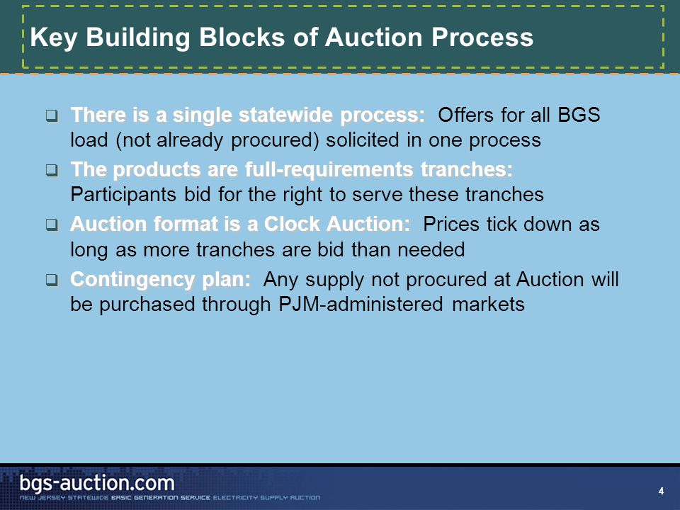 4 Key Building Blocks of Auction Process  There is a single statewide process:  There is a single statewide process: Offers for all BGS load (not already procured) solicited in one process  The products are full-requirements tranches:  The products are full-requirements tranches: Participants bid for the right to serve these tranches  Auction format is a Clock Auction:  Auction format is a Clock Auction: Prices tick down as long as more tranches are bid than needed  Contingency plan:  Contingency plan: Any supply not procured at Auction will be purchased through PJM-administered markets