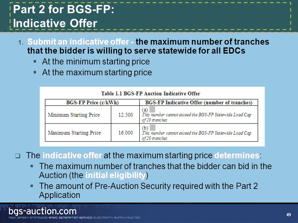 49 Part 2 for BGS-FP: Indicative Offer indicative offerdetermines  The indicative offer at the maximum starting price determines: initial eligibility  The maximum number of tranches that the bidder can bid in the Auction (the initial eligibility)  The amount of Pre-Auction Security required with the Part 2 Application 1.