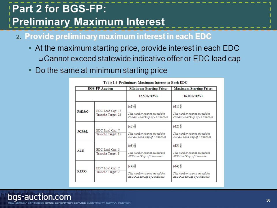50 Part 2 for BGS-FP: Preliminary Maximum Interest 2. Provide preliminary maximum interest in each EDC  At the maximum starting price, provide intere
