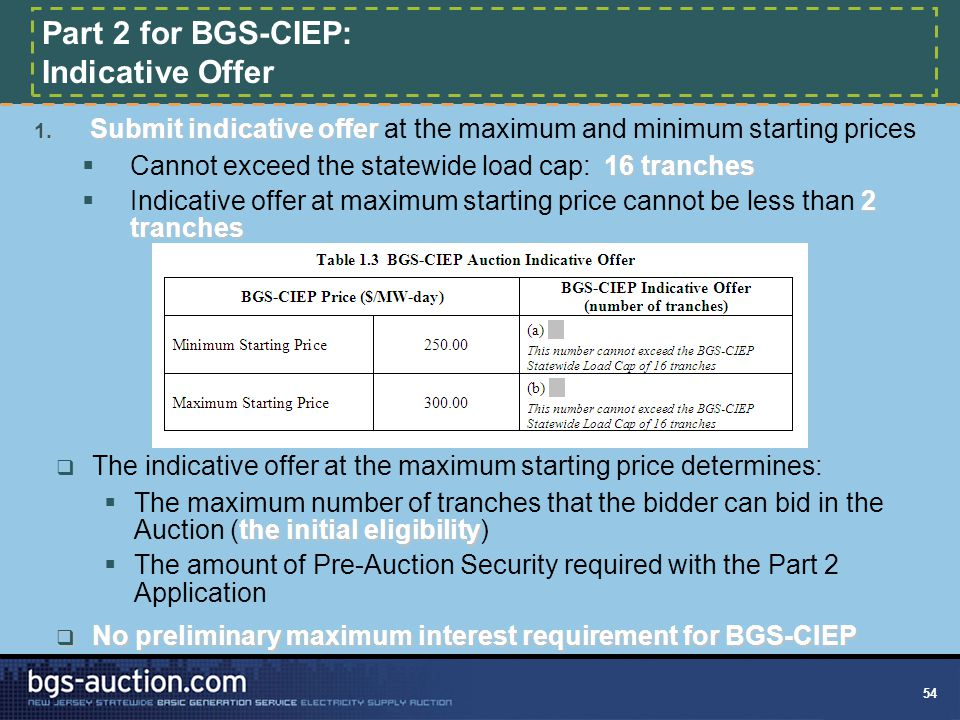 54 Part 2 for BGS-CIEP: Indicative Offer  The indicative offer at the maximum starting price determines: the initial eligibility  The maximum number of tranches that the bidder can bid in the Auction (the initial eligibility)  The amount of Pre-Auction Security required with the Part 2 Application  No preliminary maximum interest requirement for BGS-CIEP 1.