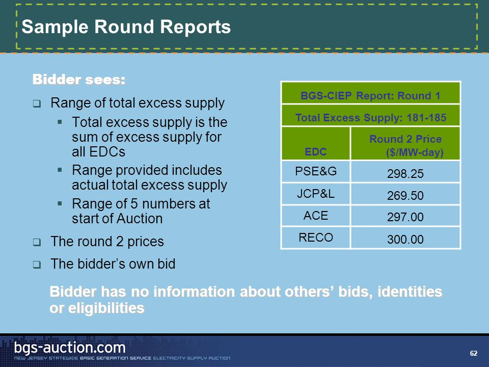 62 Sample Round Reports Bidder sees:  Range of total excess supply  Total excess supply is the sum of excess supply for all EDCs  Range provided in