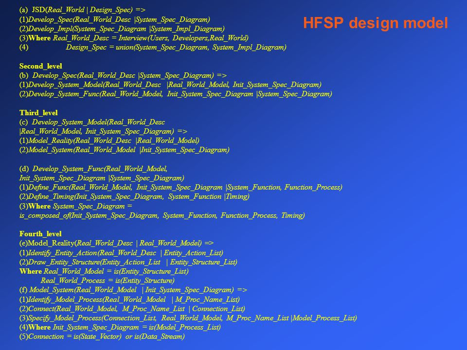 HFSP design model (a) JSD(Real_World | Design_Spec) => (1)Develop_Spec(Real_World_Desc |System_Spec_Diagram) (2)Develop_Impl(System_Spec_Diagram |System_Impl_Diagram) (3)Where Real_World_Desc = Interview(Users, Developers,Real_World) (4)Design_Spec = union(System_Spec_Diagram, System_Impl_Diagram) Second_level (b) Develop_Spec(Real_World_Desc |System_Spec_Diagram) => (1)Develop_System_Model(Real_World_Desc |Real_World_Model, Init_System_Spec_Diagram) (2)Develop_System_Func(Real_World_Model, Init_System_Spec_Diagram |System_Spec_Diagram) Third_level (c) Develop_System_Model(Real_World_Desc |Real_World_Model, Init_System_Spec_Diagram) => (1)Model_Reality(Real_World_Desc |Real_World_Model) (2)Model_System(Real_World_Model |Init_System_Spec_Diagram) (d) Develop_System_Func(Real_World_Model, Init_System_Spec_Diagram |System_Spec_Diagram) (1)Define_Func(Real_World_Model, Init_System_Spec_Diagram |System_Function, Function_Process) (2)Define_Timing(Init_System_Spec_Diagram, System_Function |Timing) (3)Where System_Spec_Diagram = is_composed_of(Init_System_Spec_Diagram, System_Function, Function_Process, Timing) Fourth_level (e)Model_Reality(Real_World_Desc | Real_World_Model) => (1)Identify_Entity_Action(Real_World_Desc | Entity_Action_List) (2)Draw_Entity_Structure(Entity_Action_List | Entity_Structure_List) Where Real_World_Model = is(Entity_Structure_List) Real_World_Process = is(Entity_Structure) (f) Model_System(Real_World_Model | Init_System_Spec_Diagram) => (1)Identify_Model_Process(Real_World_Model | M_Proc_Name_List) (2)Connect(Real_World_Model, M_Proc_Name_List | Connection_List) (3)Specify_Model_Process(Connection_List, Real_World_Model, M_Proc_Name_List |Model_Process_List) (4)Where Init_System_Spec_Diagram = is(Model_Process_List) (5)Connection = is(State_Vector) or is(Data_Stream)