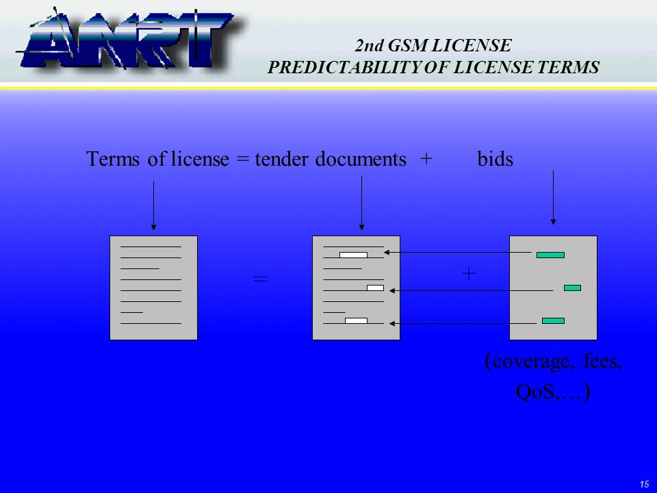15 2nd GSM LICENSE PREDICTABILITY OF LICENSE TERMS Terms of license = tender documents + bids ( coverage, fees, QoS,… ) = +