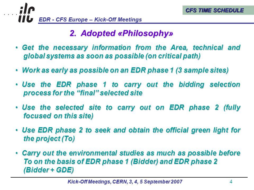 CFS TIME SCHEDULE EDR - CFS Europe – Kick-Off Meetings Kick-Off Meetings, CERN, 3, 4, 5 September 20075