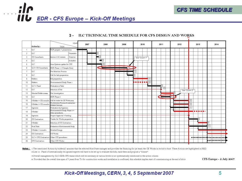CFS TIME SCHEDULE EDR - CFS Europe – Kick-Off Meetings Kick-Off Meetings, CERN, 3, 4, 5 September 20076