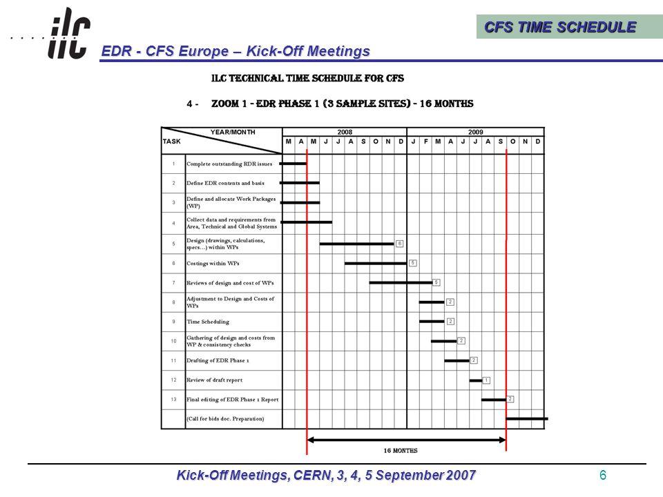 CFS TIME SCHEDULE EDR - CFS Europe – Kick-Off Meetings Kick-Off Meetings, CERN, 3, 4, 5 September 20077