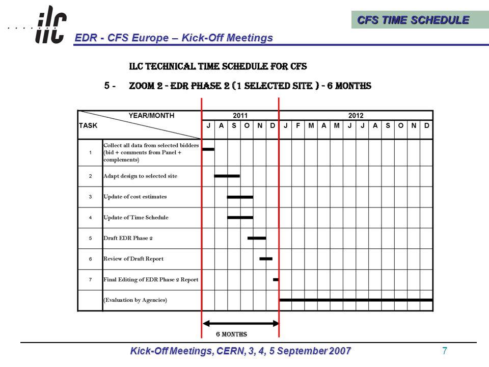 CFS TIME SCHEDULE EDR - CFS Europe – Kick-Off Meetings Kick-Off Meetings, CERN, 3, 4, 5 September 20078 6.