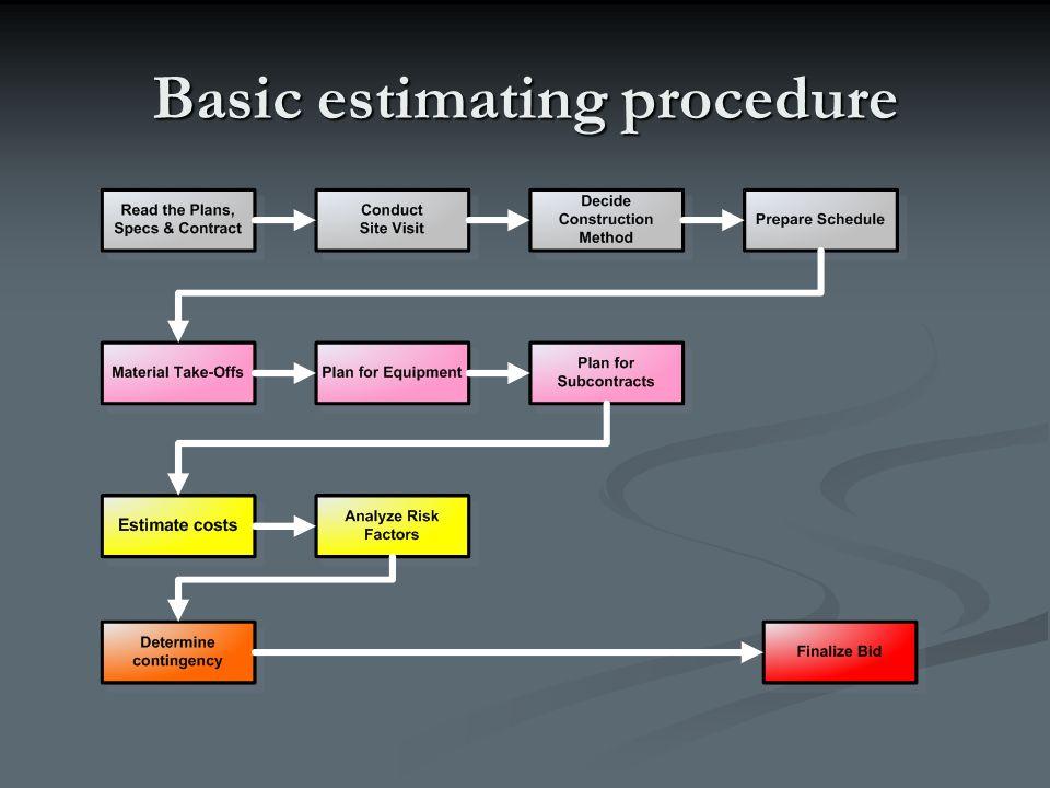 Basic estimating procedure