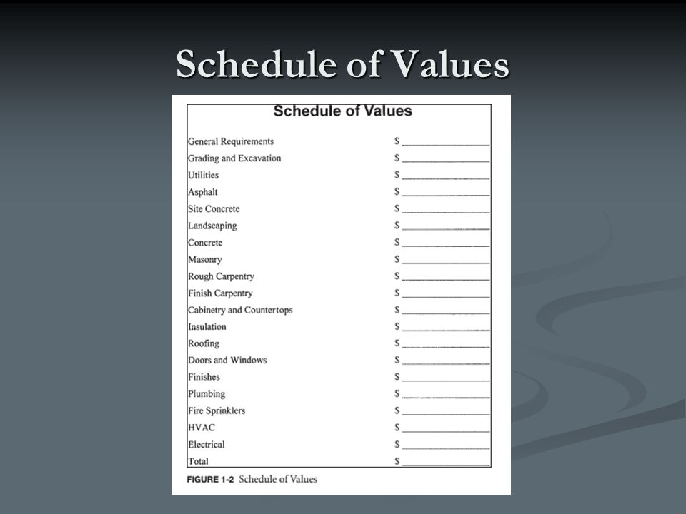 Schedule of Values