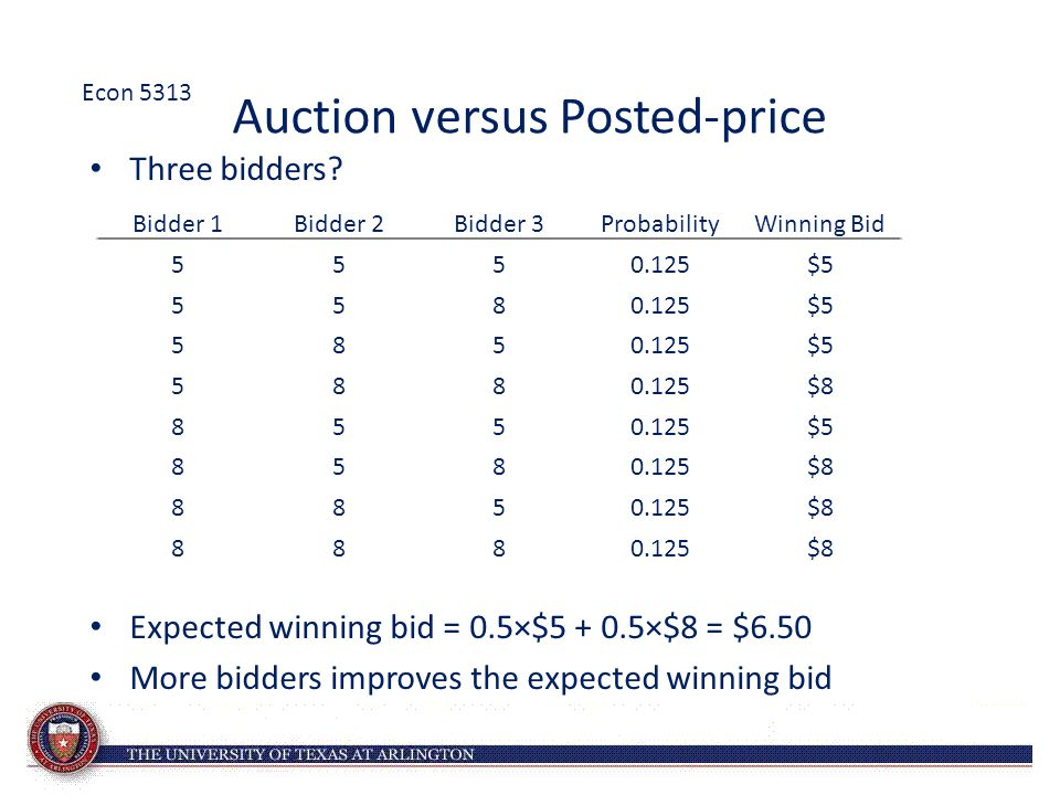 Auction versus Posted-price Three bidders.