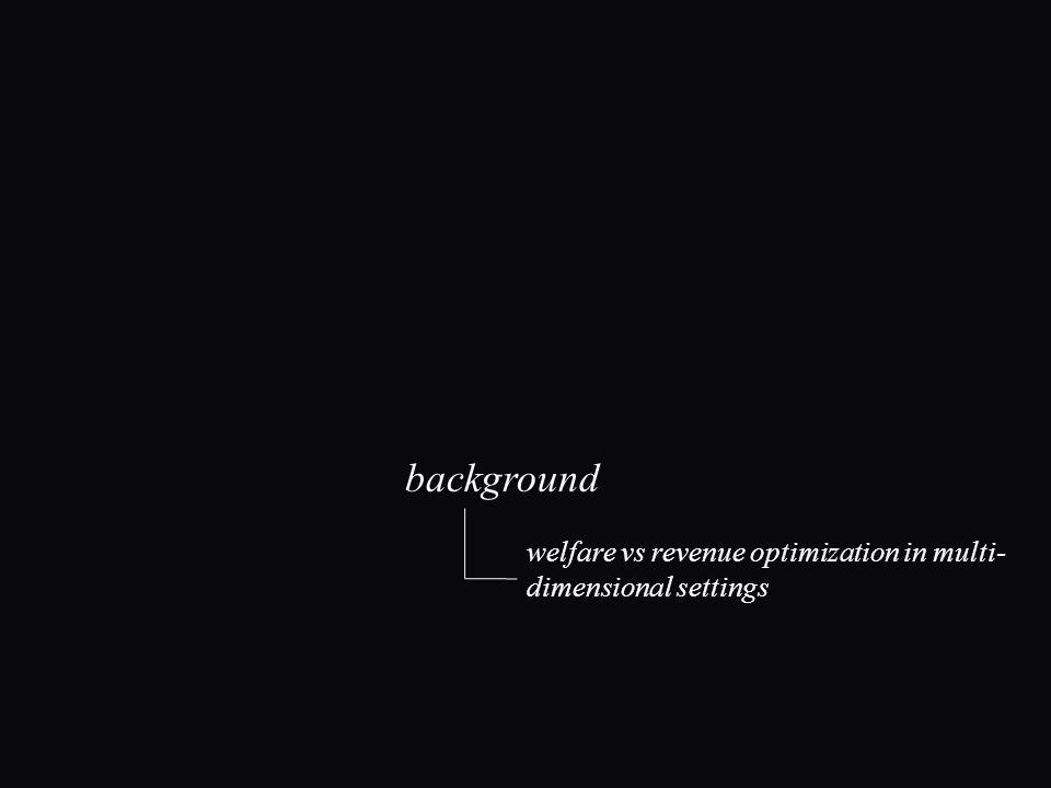 background welfare vs revenue optimization in multi- dimensional settings