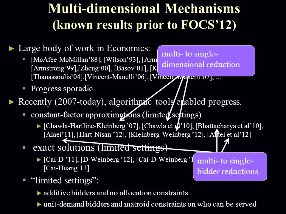 Multi-dimensional Mechanisms (known results prior to FOCS'12) ► Large body of work in Economics:  [McAfee-McMillan'88], [Wilson'93], [Armstrong'96], [Rochet-Chone'98], [Armstrong'99],[Zheng'00], [Basov'01], [Kazumori'01], [Thanassoulis'04],[Vincent-Manelli'06], [Vincent-Manelli'07], …  Progress sporadic.