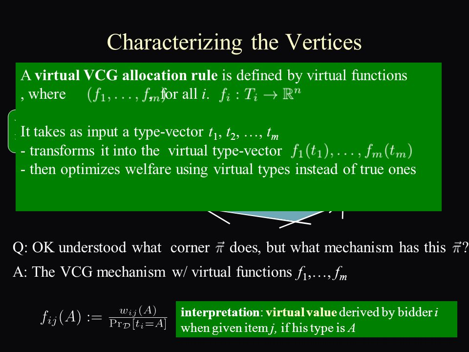 A: The VCG mechanism w/ virtual functions f 1,…, f m Characterizing the Vertices Q: OK understood what corner does, but what mechanism has this .