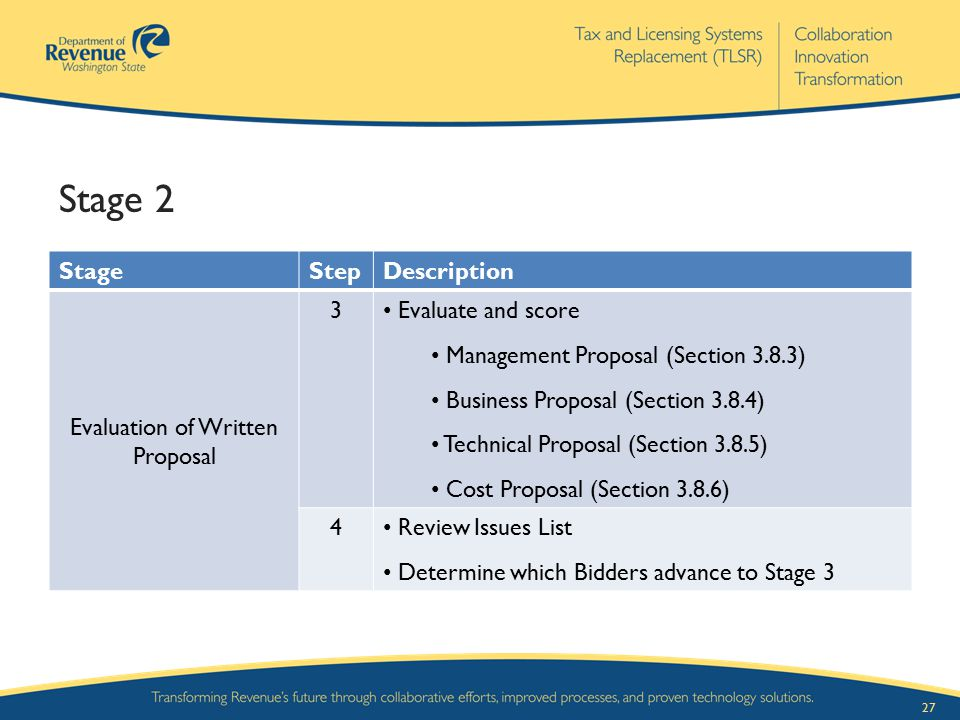 27 Stage 2 StageStepDescription Evaluation of Written Proposal 3 Evaluate and score Management Proposal (Section 3.8.3) Business Proposal (Section 3.8