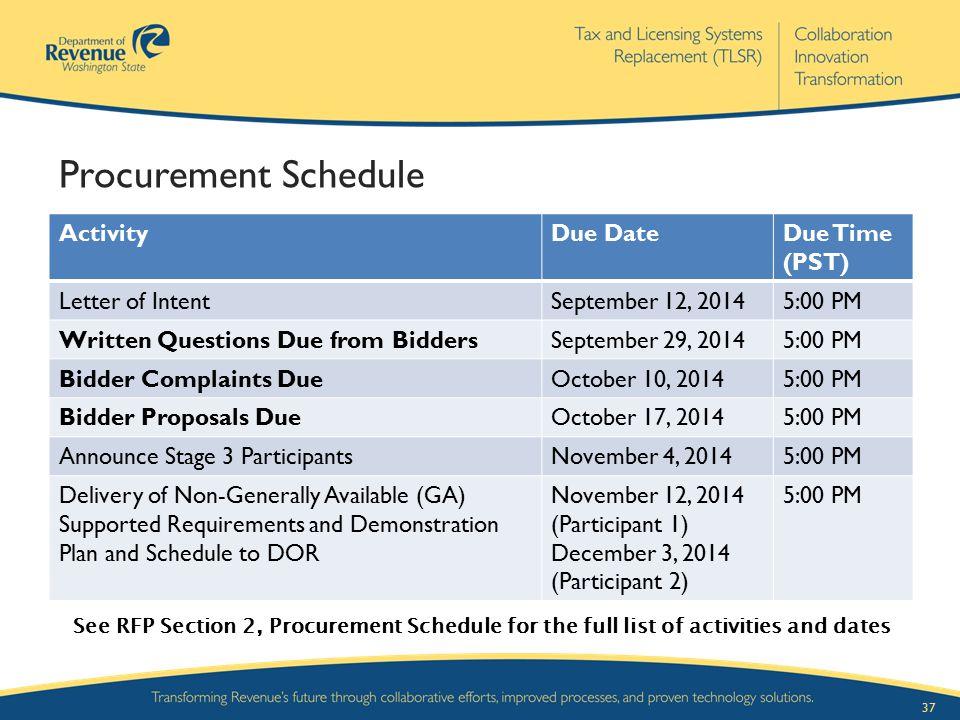 37 Procurement Schedule ActivityDue DateDue Time (PST) Letter of IntentSeptember 12, 20145:00 PM Written Questions Due from BiddersSeptember 29, 20145