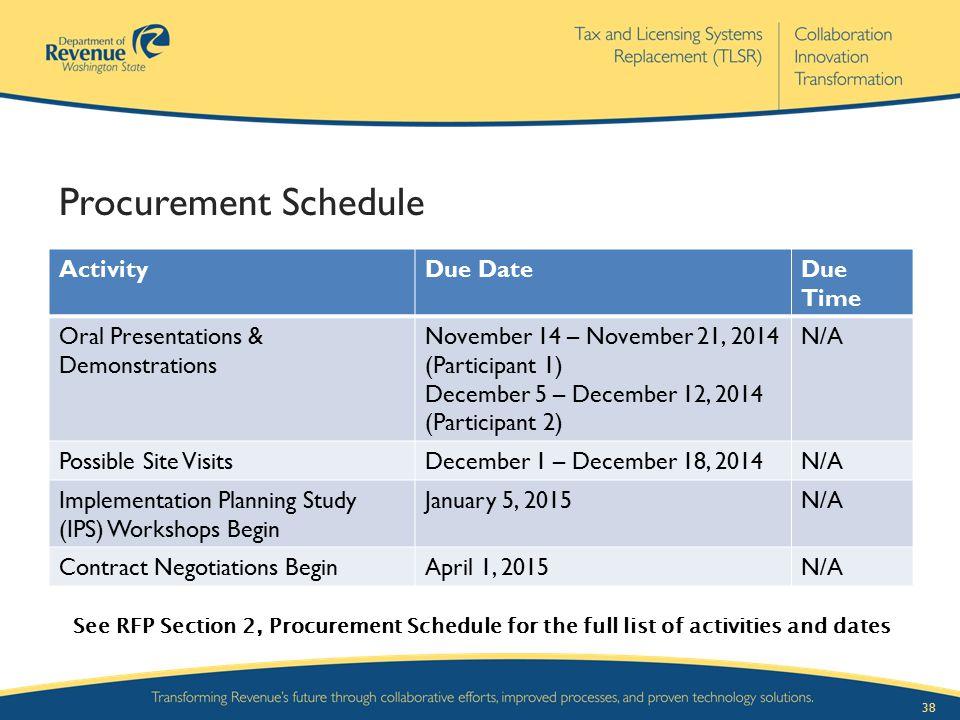 38 Procurement Schedule ActivityDue DateDue Time Oral Presentations & Demonstrations November 14 – November 21, 2014 (Participant 1) December 5 – Dece