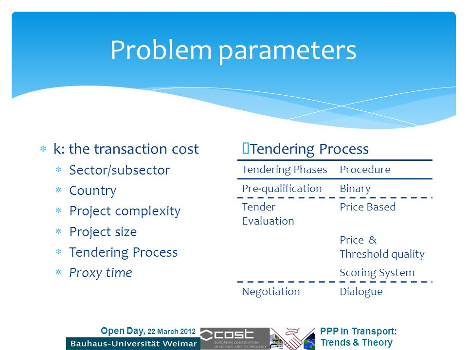 Open Day, 22 March 2012 PPP in Transport: Trends & Theory Problem parameters  k: the transaction cost  Sector/subsector  Country  Project complexity  Project size  Tendering Process  Proxy time ∗ Tendering Process Tendering PhasesProcedure Pre-qualificationBinary Tender Evaluation Price Based Price & Threshold quality Scoring System NegotiationDialogue