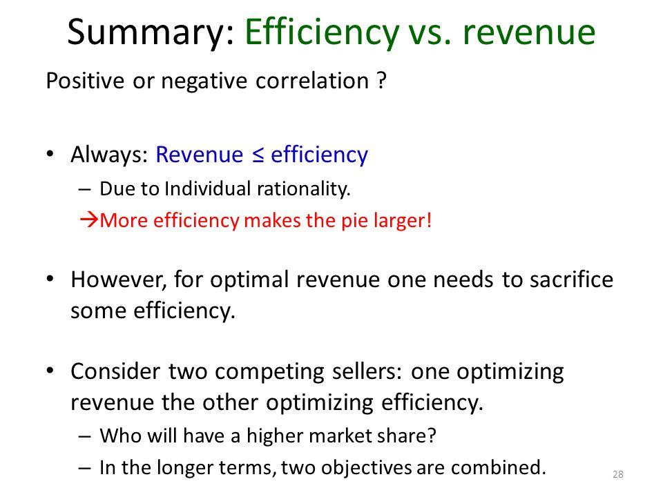 Summary: Efficiency vs. revenue Positive or negative correlation .