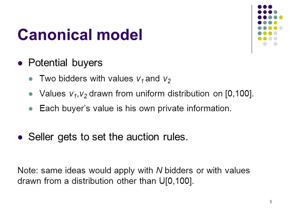 Canonical model Potential buyers Two bidders with values v 1 and v 2 Values v 1,v 2 drawn from uniform distribution on [0,100]. Each buyer's value is