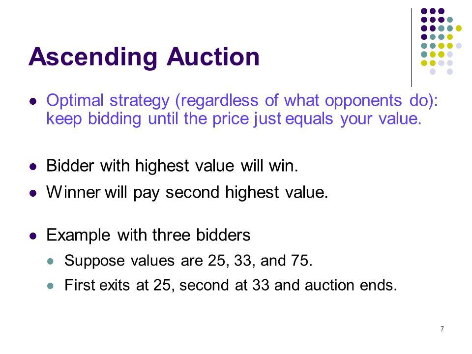 Are bidders really strategic.