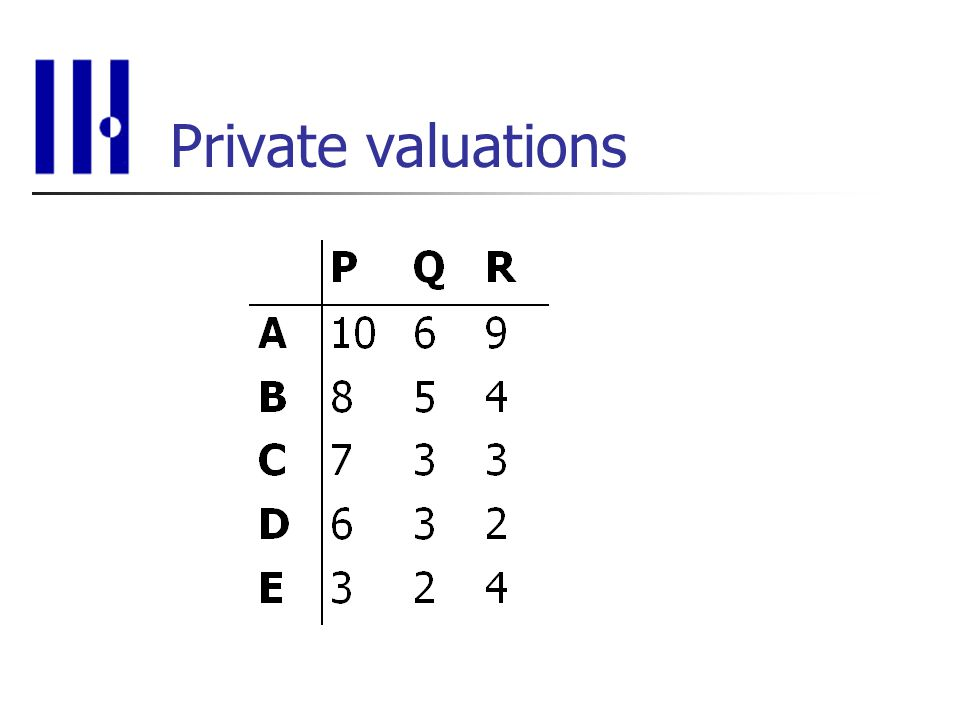 Private valuations