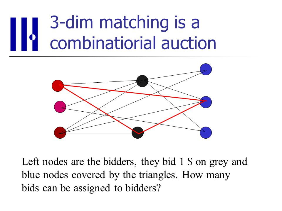 3-dim matching is a combinatiorial auction Left nodes are the bidders, they bid 1 $ on grey and blue nodes covered by the triangles.